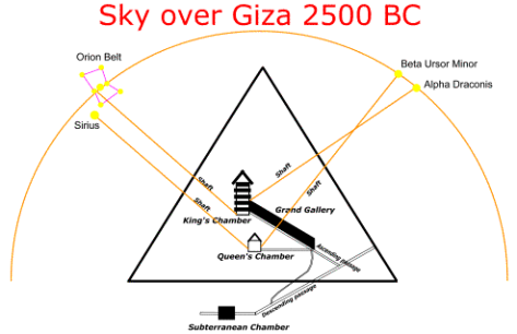 Star-alignment-Great-Pyramid.gif