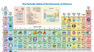 Periodic table breakdown infocus247 tag archives periodic table breakdown urtaz Gallery